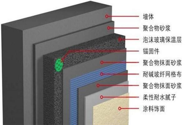 泡沫玻璃保温板绿色环保优势显著
