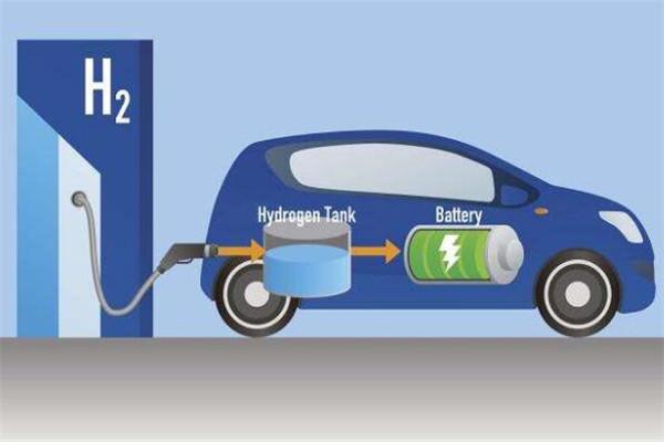 氫動力出租車環保續航優勢突出