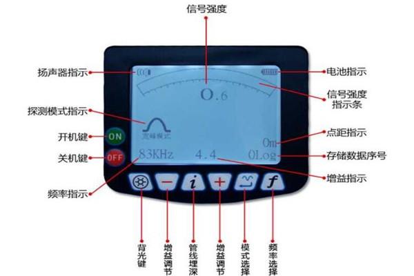 地下电缆探测仪的正确使用方法