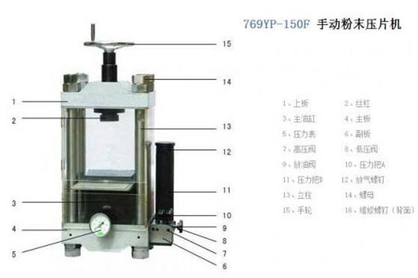 粉末壓片機的操作使用技巧