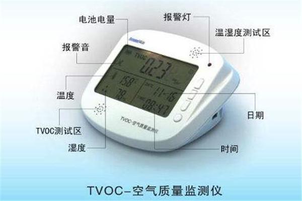 空氣質量檢測儀如何正確使用?